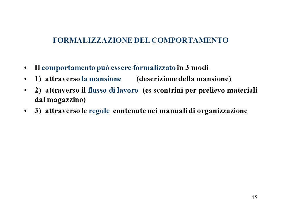 45 FORMALIZZAZIONE DEL COMPORTAMENTO Il comportamento può essere formalizzato in 3 modi 1) attraverso la mansione (descrizione della mansione) 2) attr
