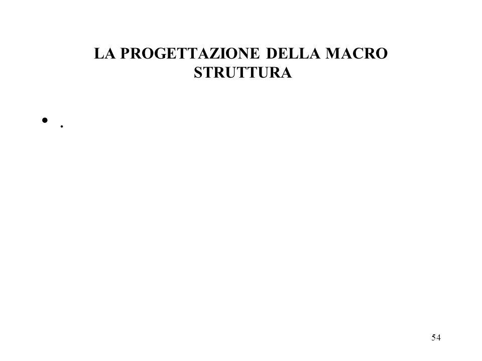 54 LA PROGETTAZIONE DELLA MACRO STRUTTURA.