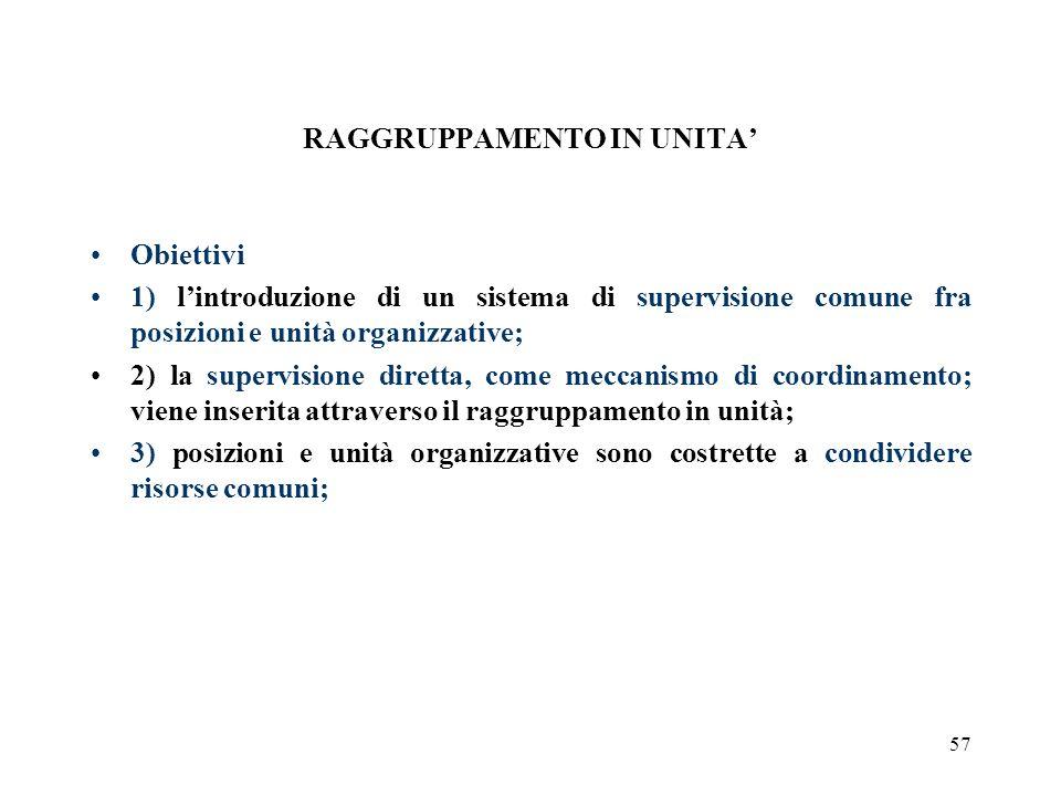 57 RAGGRUPPAMENTO IN UNITA Obiettivi 1) lintroduzione di un sistema di supervisione comune fra posizioni e unità organizzative; 2) la supervisione dir
