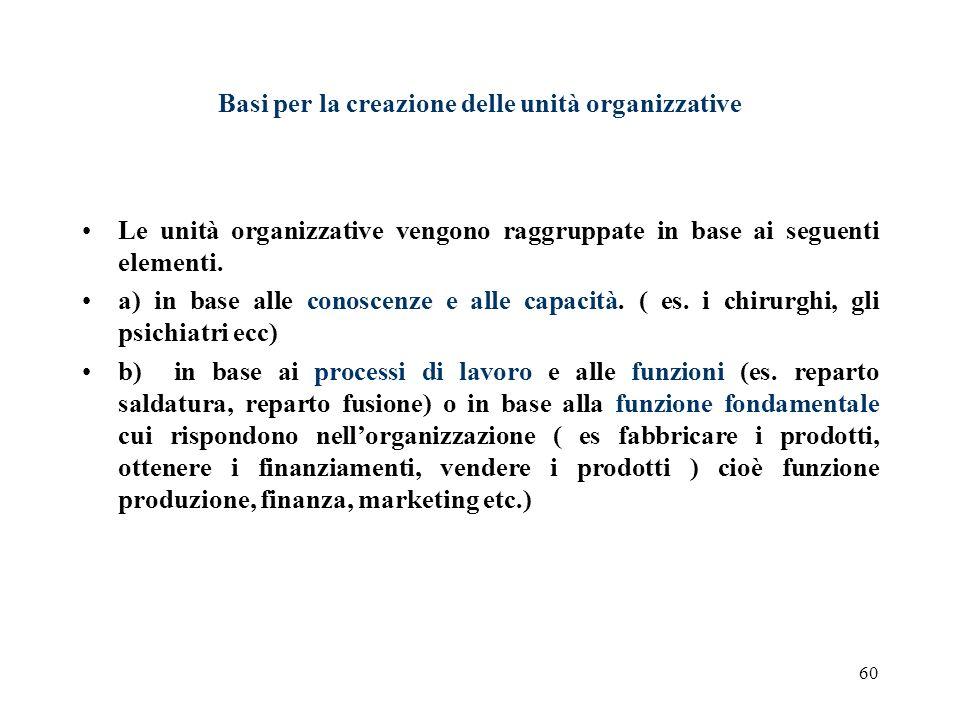 60 Basi per la creazione delle unità organizzative Le unità organizzative vengono raggruppate in base ai seguenti elementi. a) in base alle conoscenze