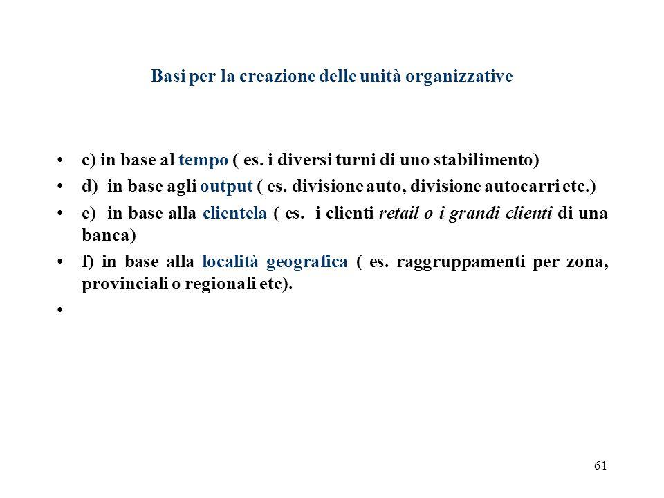 61 Basi per la creazione delle unità organizzative c) in base al tempo ( es. i diversi turni di uno stabilimento) d) in base agli output ( es. divisio