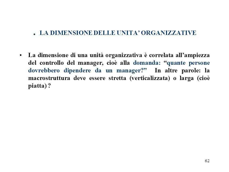 62. LA DIMENSIONE DELLE UNITA ORGANIZZATIVE La dimensione di una unità organizzativa è correlata allampiezza del controllo del manager, cioè alla doma