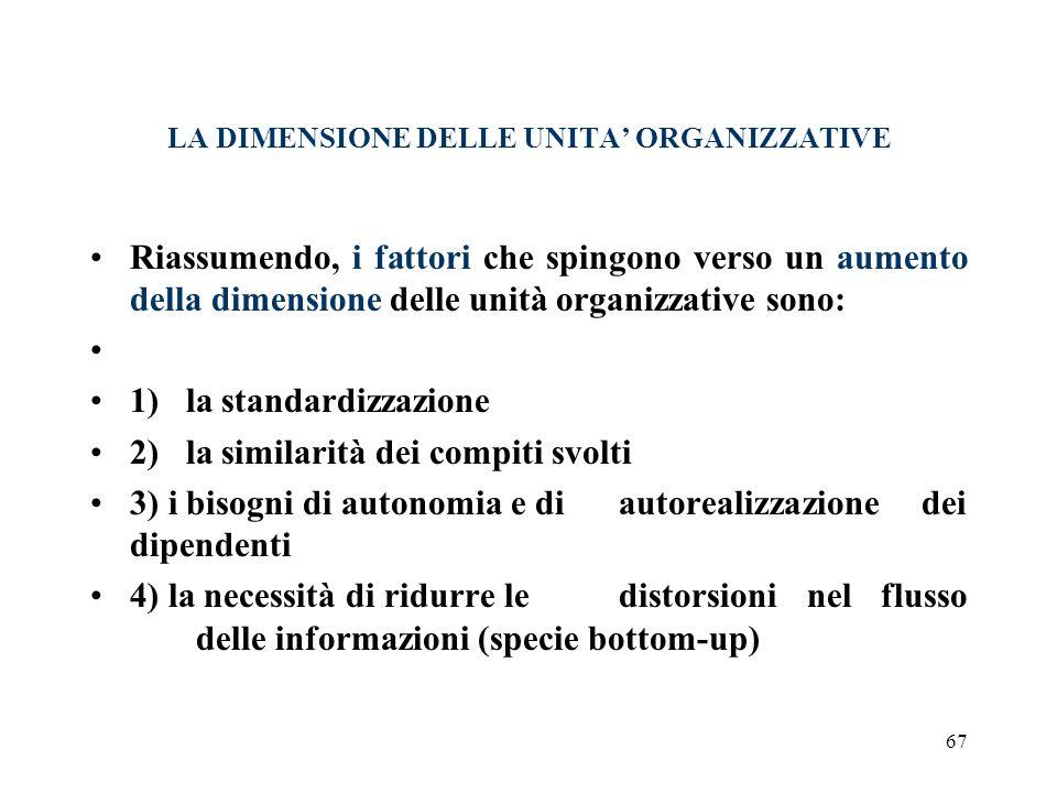 67 LA DIMENSIONE DELLE UNITA ORGANIZZATIVE Riassumendo, i fattori che spingono verso un aumento della dimensione delle unità organizzative sono: 1) la