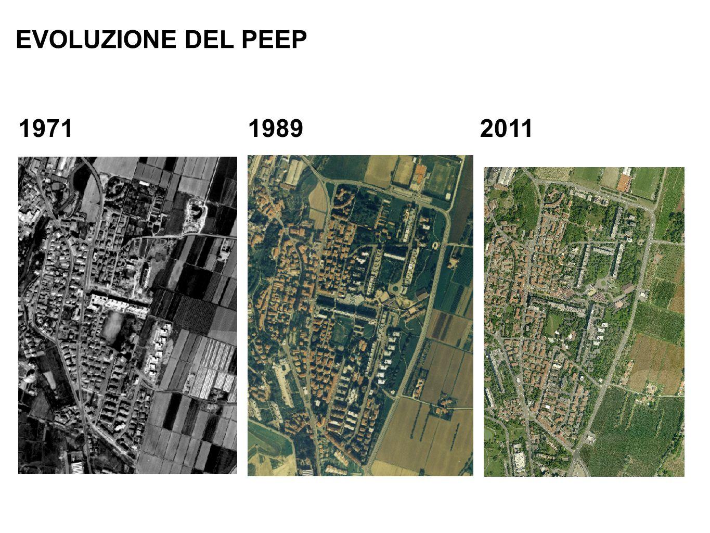 197119892011 EVOLUZIONE DEL PEEP