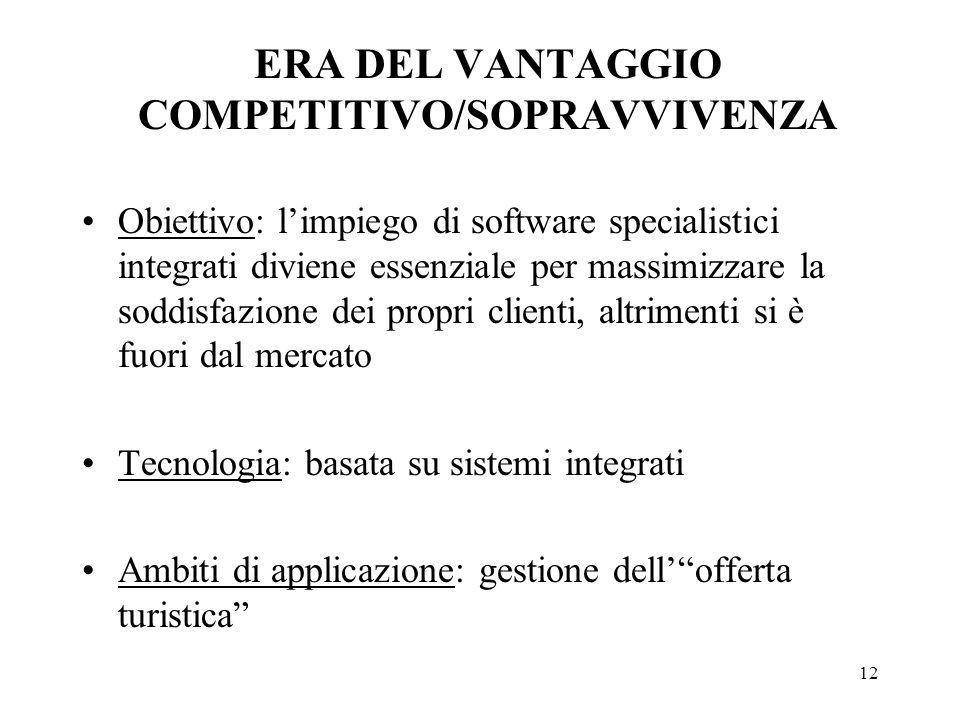 12 ERA DEL VANTAGGIO COMPETITIVO/SOPRAVVIVENZA Obiettivo: limpiego di software specialistici integrati diviene essenziale per massimizzare la soddisfa