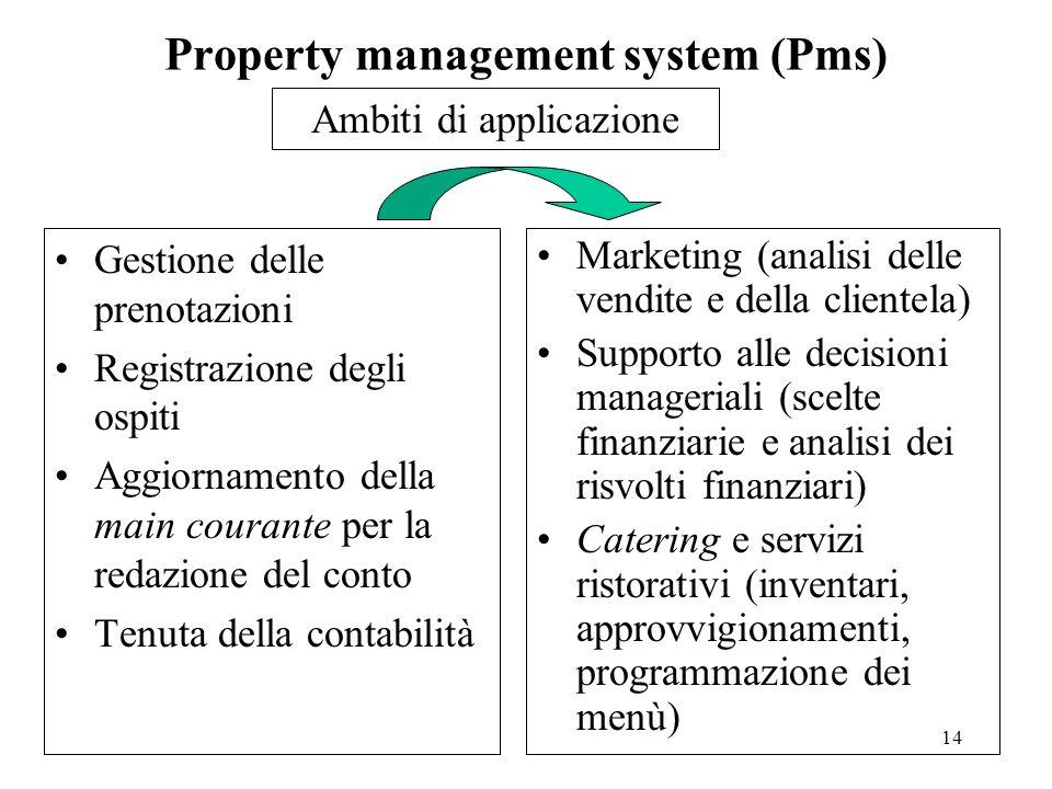 14 Property management system (Pms) Gestione delle prenotazioni Registrazione degli ospiti Aggiornamento della main courante per la redazione del cont