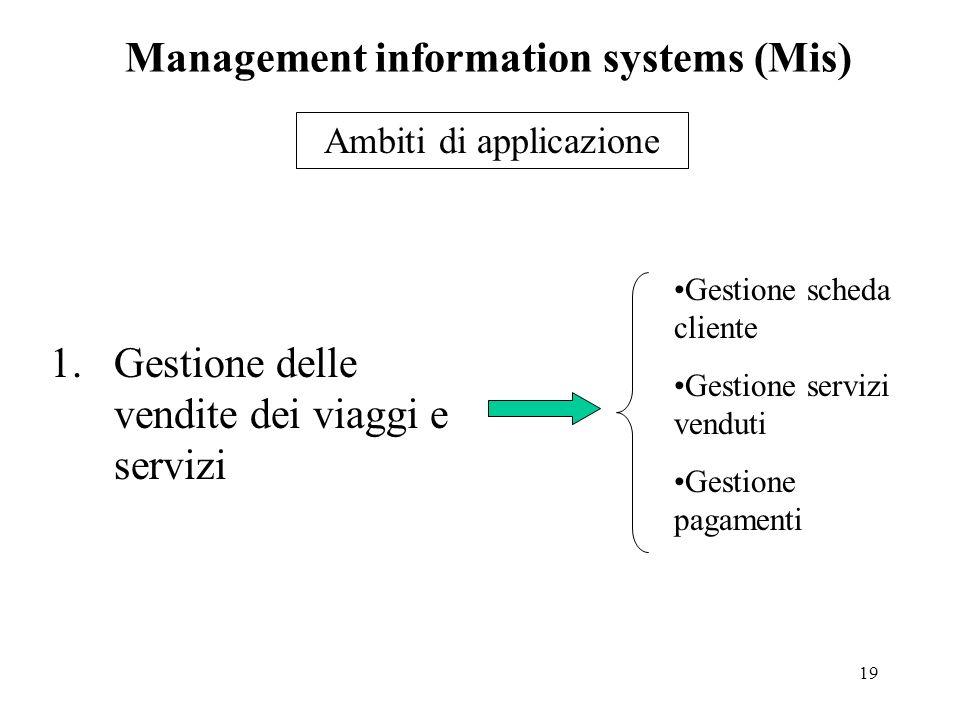 19 Management information systems (Mis) 1.Gestione delle vendite dei viaggi e servizi Ambiti di applicazione Gestione scheda cliente Gestione servizi venduti Gestione pagamenti