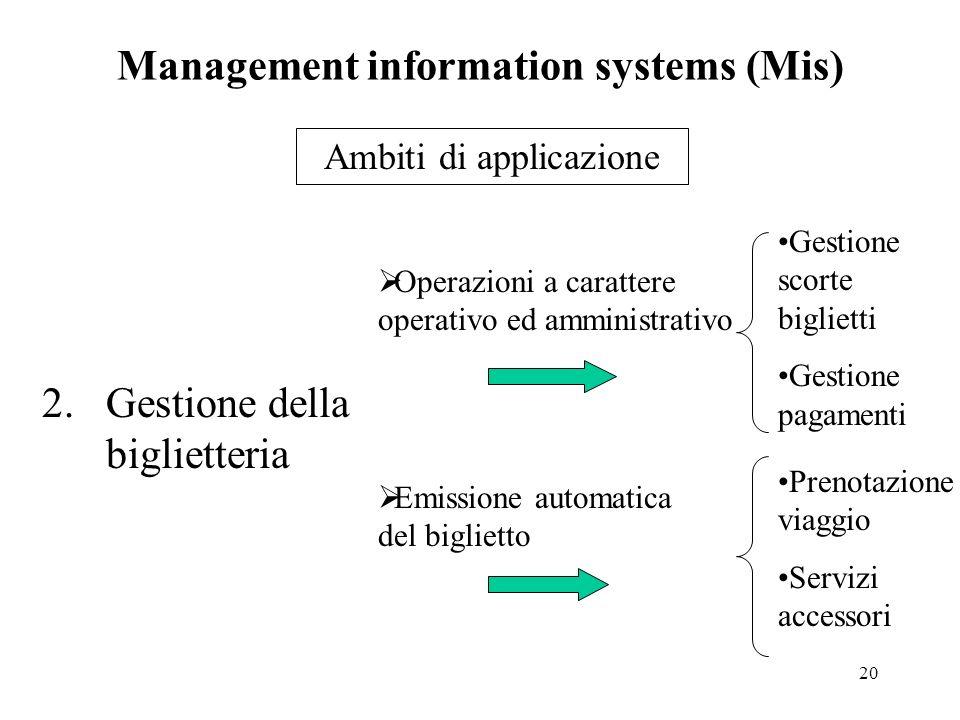 20 Management information systems (Mis) 2.Gestione della biglietteria Ambiti di applicazione Gestione scorte biglietti Gestione pagamenti Prenotazione