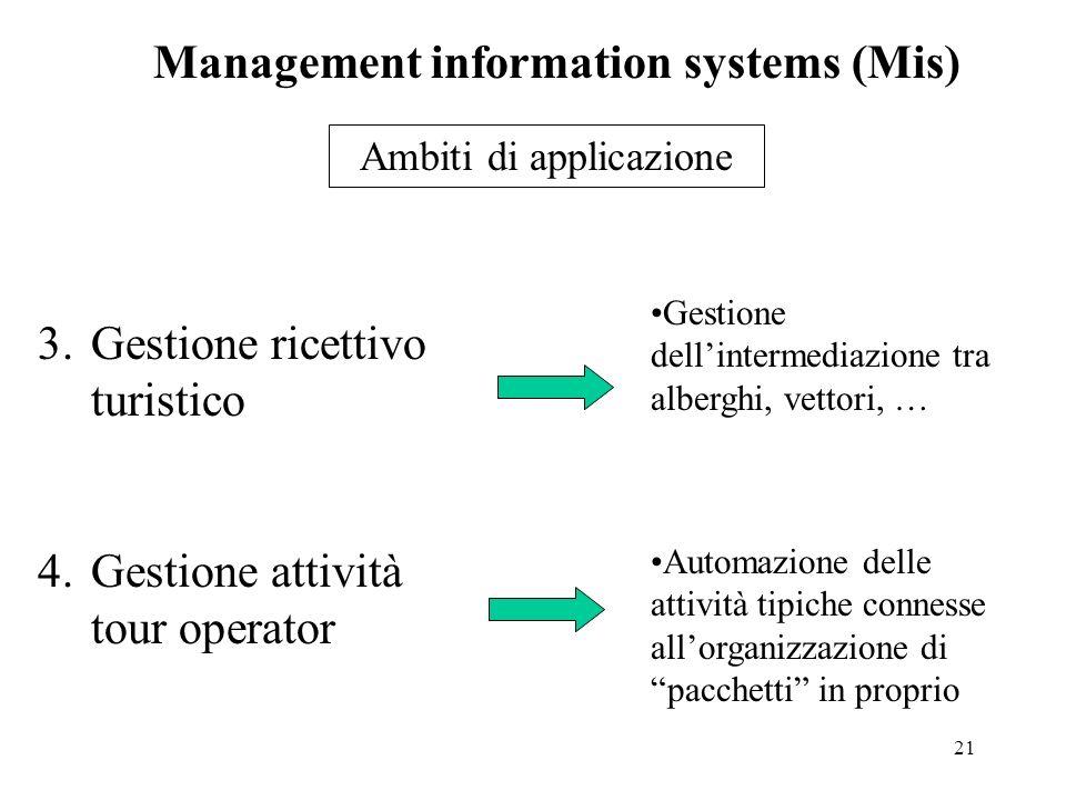 21 3.Gestione ricettivo turistico 4.Gestione attività tour operator Management information systems (Mis) Ambiti di applicazione Gestione dellintermedi