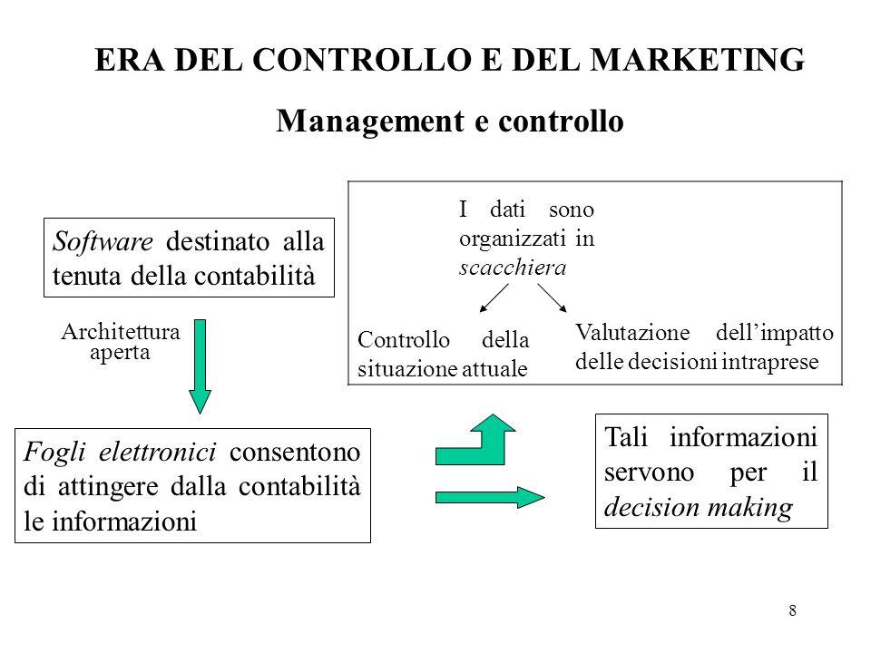 8 ERA DEL CONTROLLO E DEL MARKETING Management e controllo Software destinato alla tenuta della contabilità Fogli elettronici consentono di attingere