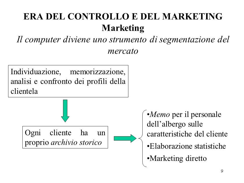 9 ERA DEL CONTROLLO E DEL MARKETING Marketing Il computer diviene uno strumento di segmentazione del mercato Individuazione, memorizzazione, analisi e