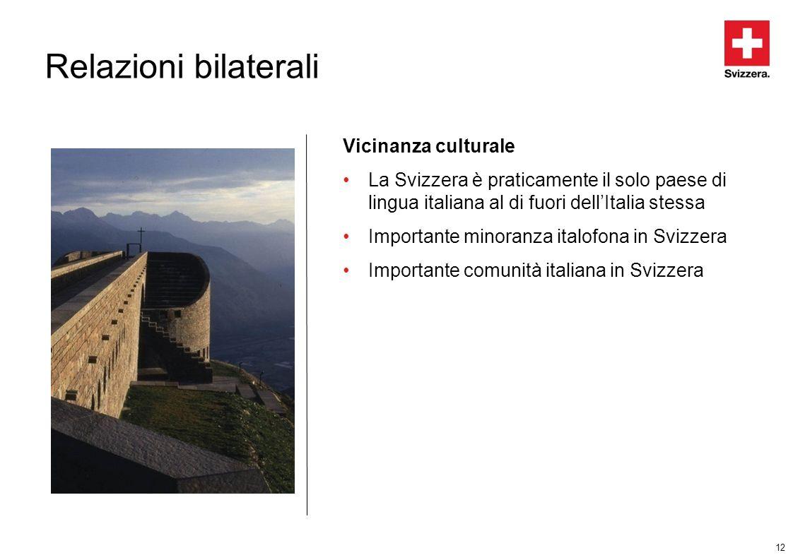 12 Relazioni bilaterali Vicinanza culturale La Svizzera è praticamente il solo paese di lingua italiana al di fuori dellItalia stessa Importante minor