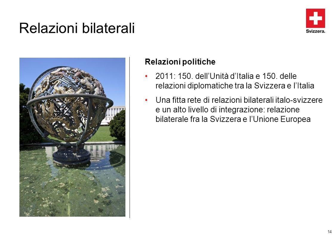 14 Relazioni bilaterali Relazioni politiche 2011: 150. dellUnità dItalia e 150. delle relazioni diplomatiche tra la Svizzera e lItalia Una fitta rete