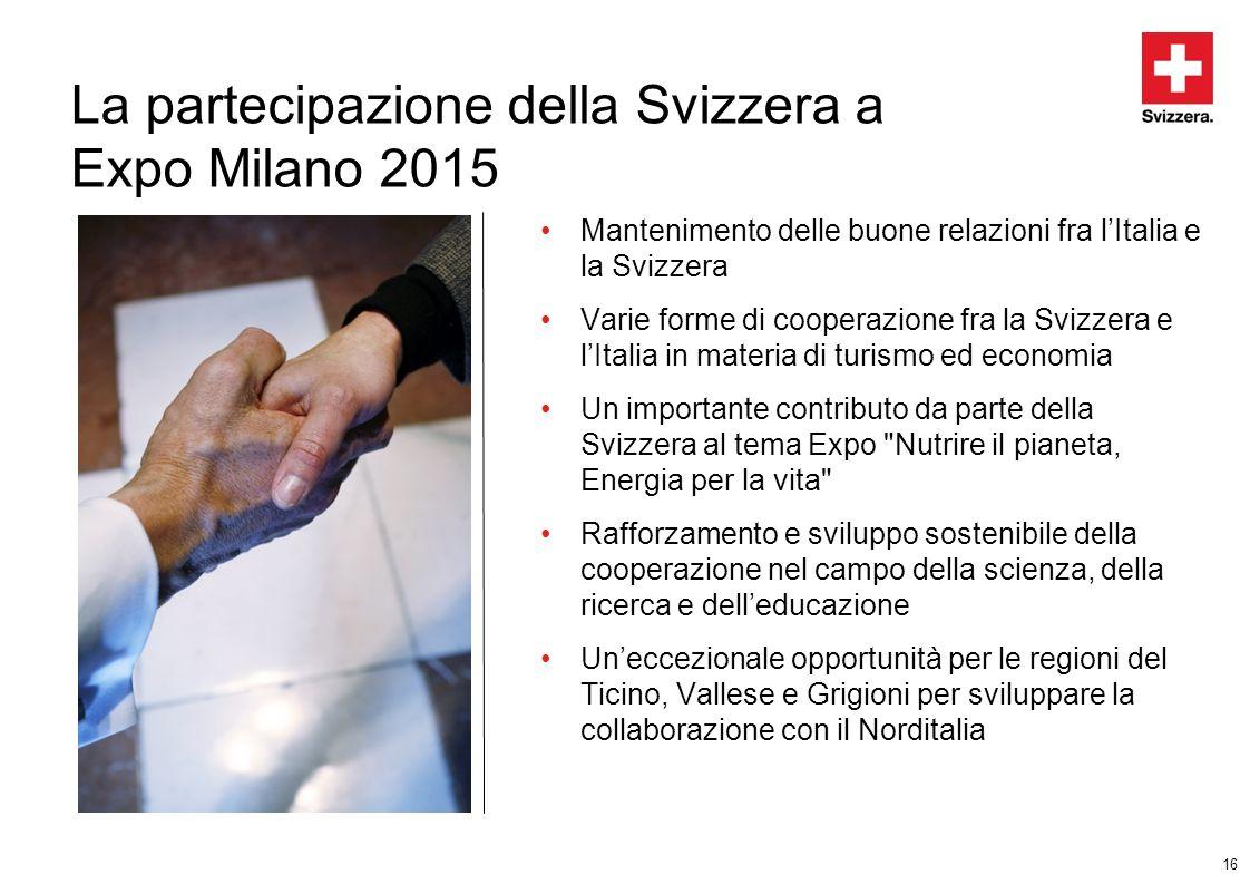 16 La partecipazione della Svizzera a Expo Milano 2015 Mantenimento delle buone relazioni fra lItalia e la Svizzera Varie forme di cooperazione fra la