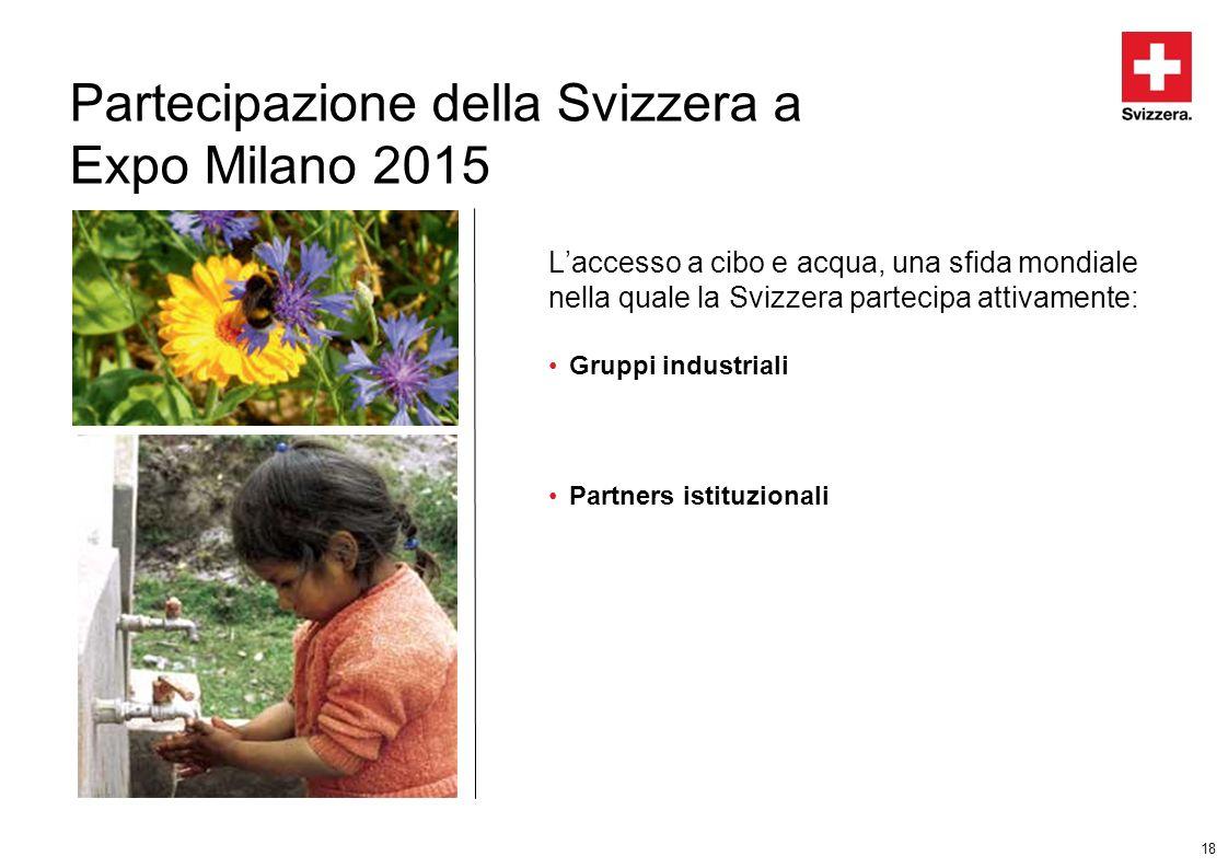 18 Partecipazione della Svizzera a Expo Milano 2015 Laccesso a cibo e acqua, una sfida mondiale nella quale la Svizzera partecipa attivamente: Gruppi
