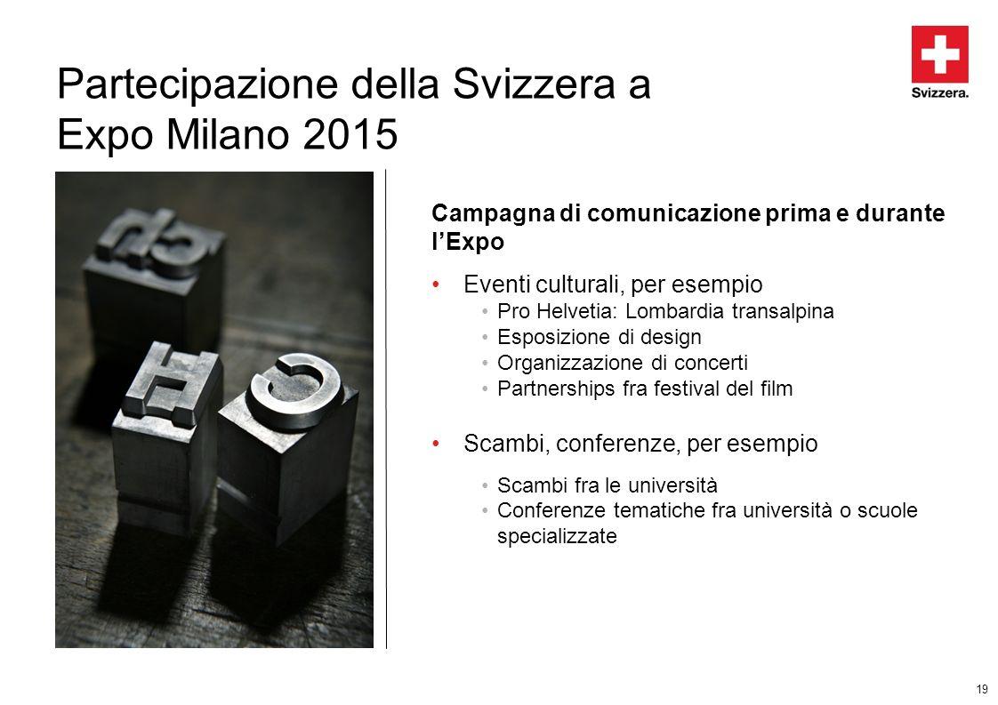 19 Partecipazione della Svizzera a Expo Milano 2015 Campagna di comunicazione prima e durante lExpo Eventi culturali, per esempio Pro Helvetia: Lombar