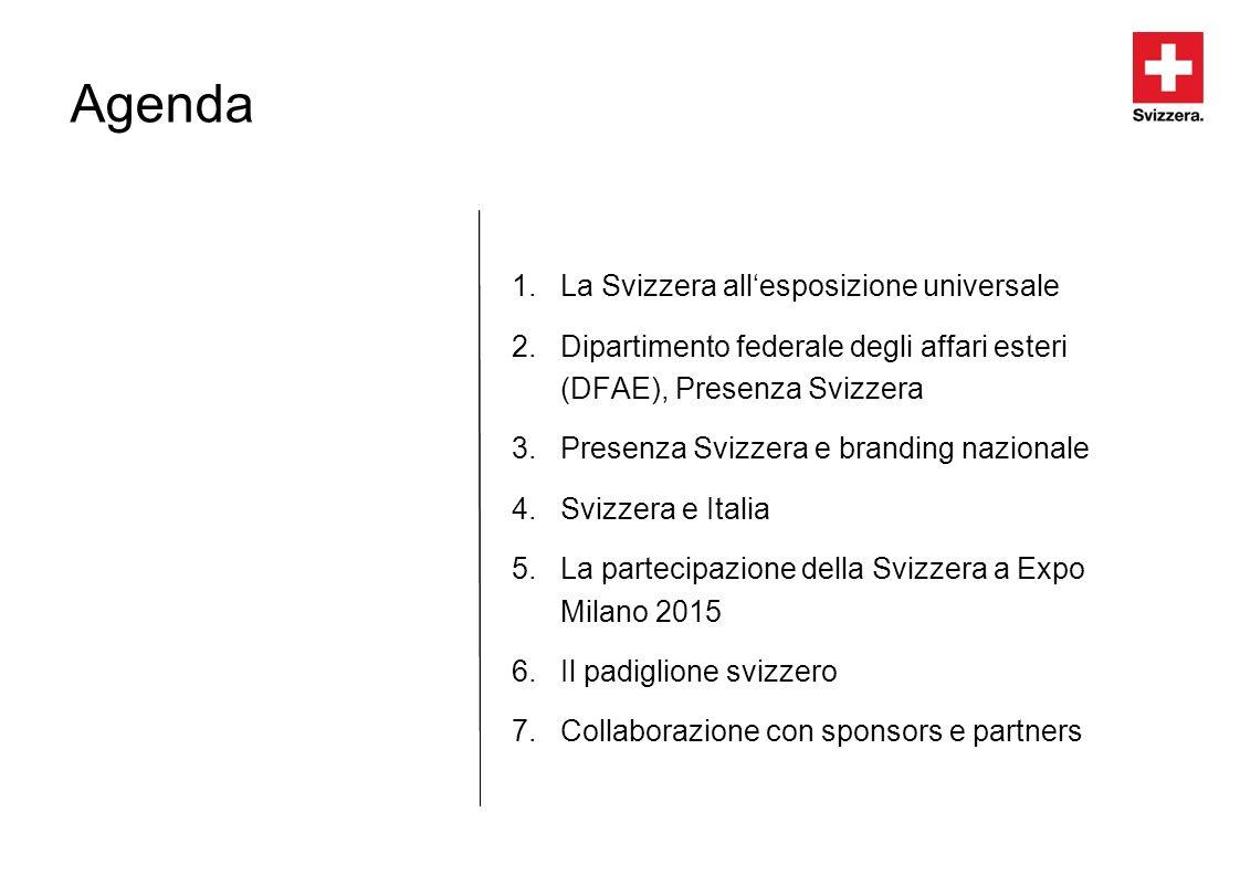 Agenda 1.La Svizzera allesposizione universale 2.Dipartimento federale degli affari esteri (DFAE), Presenza Svizzera 3.Presenza Svizzera e branding na