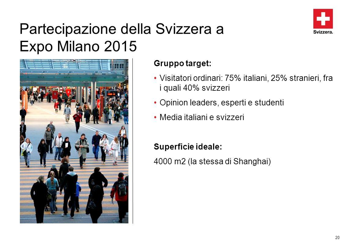 Partecipazione della Svizzera a Expo Milano 2015 Gruppo target: Visitatori ordinari: 75% italiani, 25% stranieri, fra i quali 40% svizzeri Opinion lea