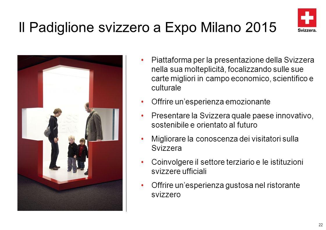 22 Il Padiglione svizzero a Expo Milano 2015 Piattaforma per la presentazione della Svizzera nella sua molteplicità, focalizzando sulle sue carte migl