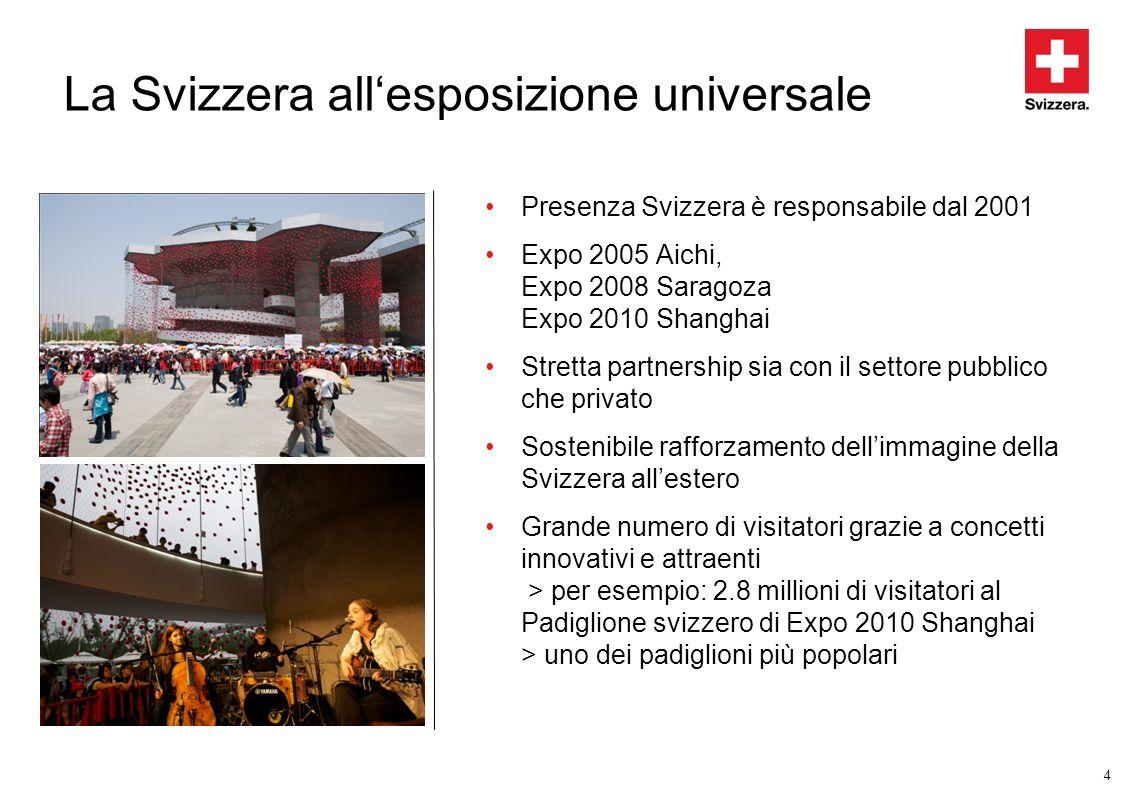 4 Presenza Svizzera è responsabile dal 2001 Expo 2005 Aichi, Expo 2008 Saragoza Expo 2010 Shanghai Stretta partnership sia con il settore pubblico che