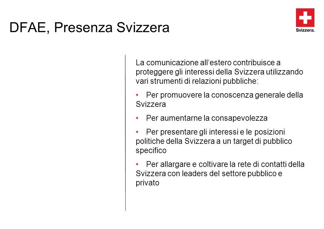 DFAE, Presenza Svizzera La comunicazione allestero contribuisce a proteggere gli interessi della Svizzera utilizzando vari strumenti di relazioni pubb