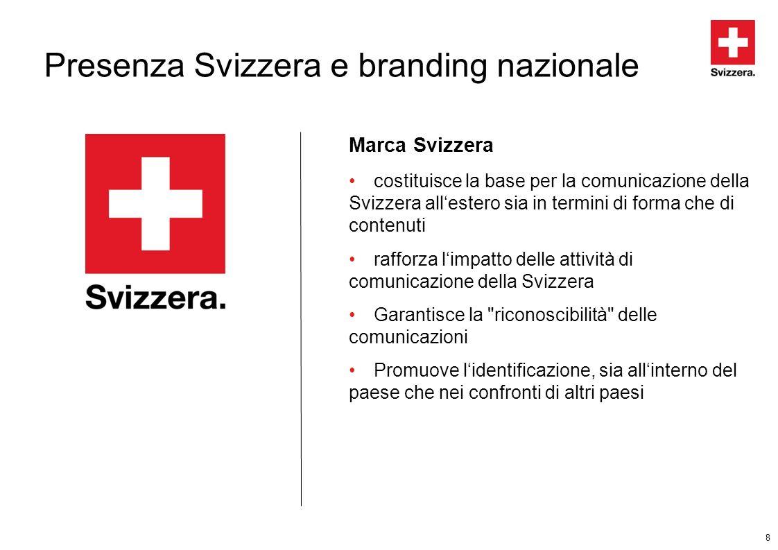 Marca Svizzera costituisce la base per la comunicazione della Svizzera allestero sia in termini di forma che di contenuti rafforza limpatto delle atti