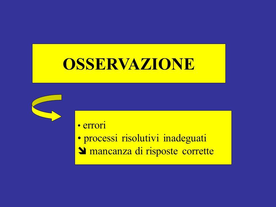 OSSERVAZIONE errori processi risolutivi inadeguati mancanza di risposte corrette