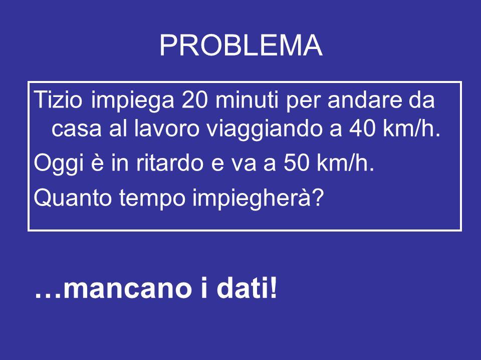 PROBLEMA Tizio impiega 20 minuti per andare da casa al lavoro viaggiando a 40 km/h. Oggi è in ritardo e va a 50 km/h. Quanto tempo impiegherà? …mancan
