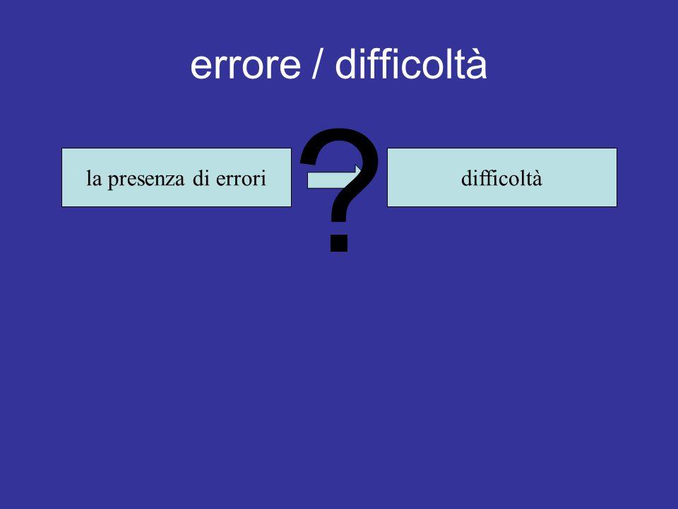 errore / difficoltà la presenza di erroridifficoltà ?