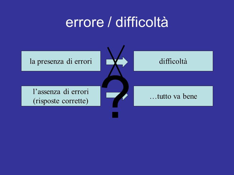 errore / difficoltà la presenza di erroridifficoltà lassenza di errori (risposte corrette) …tutto va bene ?