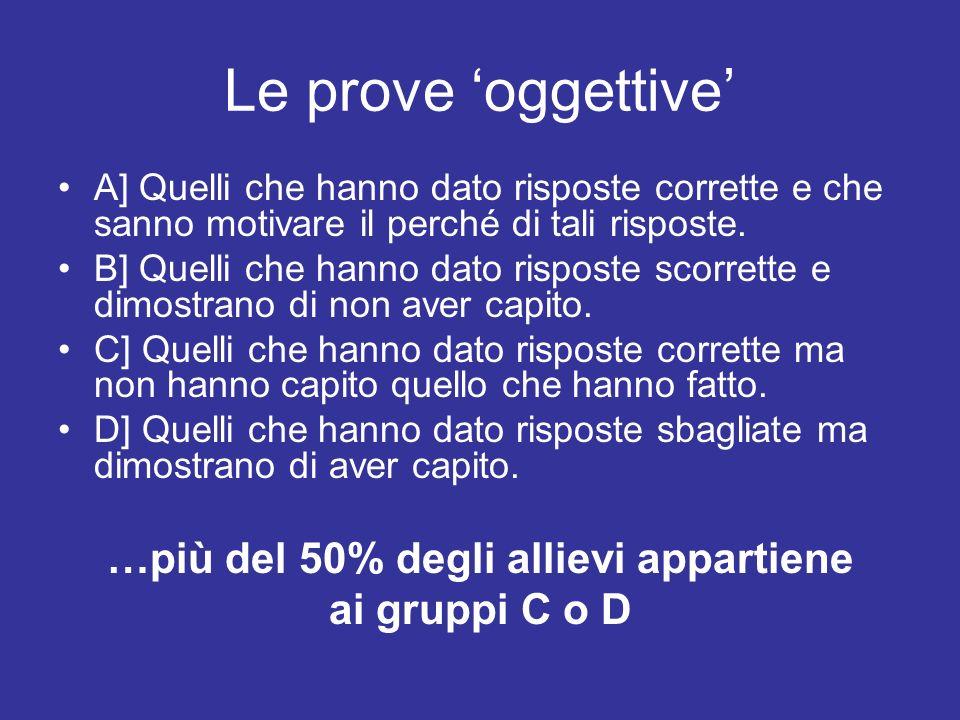 Le prove oggettive A] Quelli che hanno dato risposte corrette e che sanno motivare il perché di tali risposte. B] Quelli che hanno dato risposte scorr
