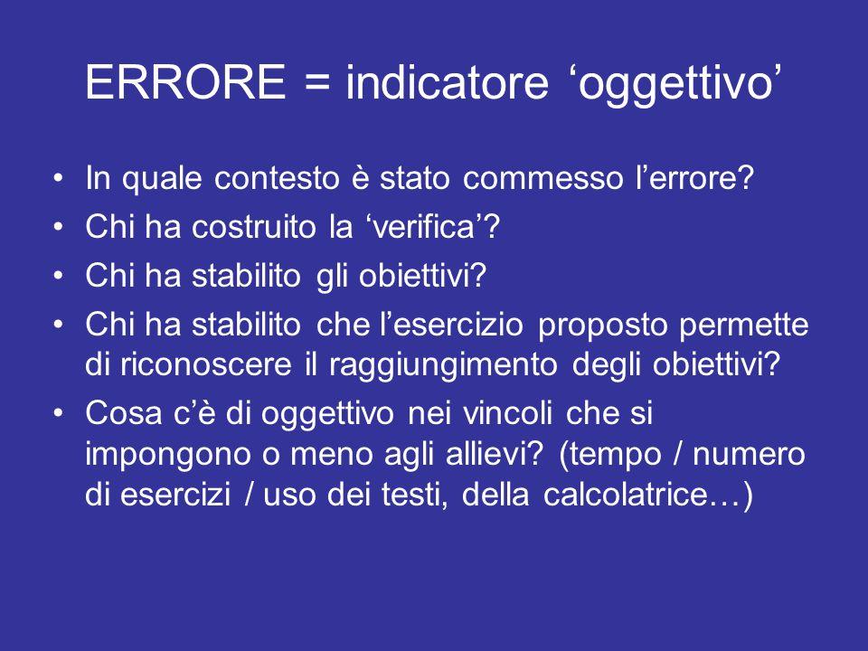 ERRORE = indicatore oggettivo In quale contesto è stato commesso lerrore? Chi ha costruito la verifica? Chi ha stabilito gli obiettivi? Chi ha stabili