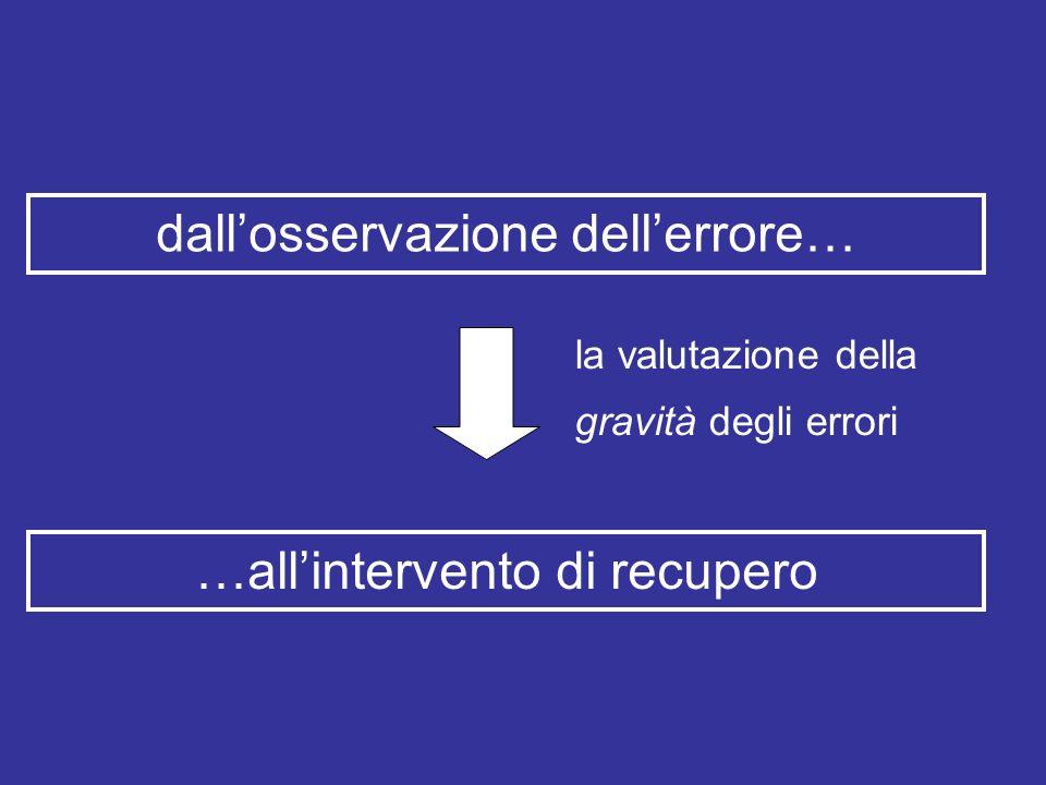 la valutazione della gravità degli errori dallosservazione dellerrore… …allintervento di recupero