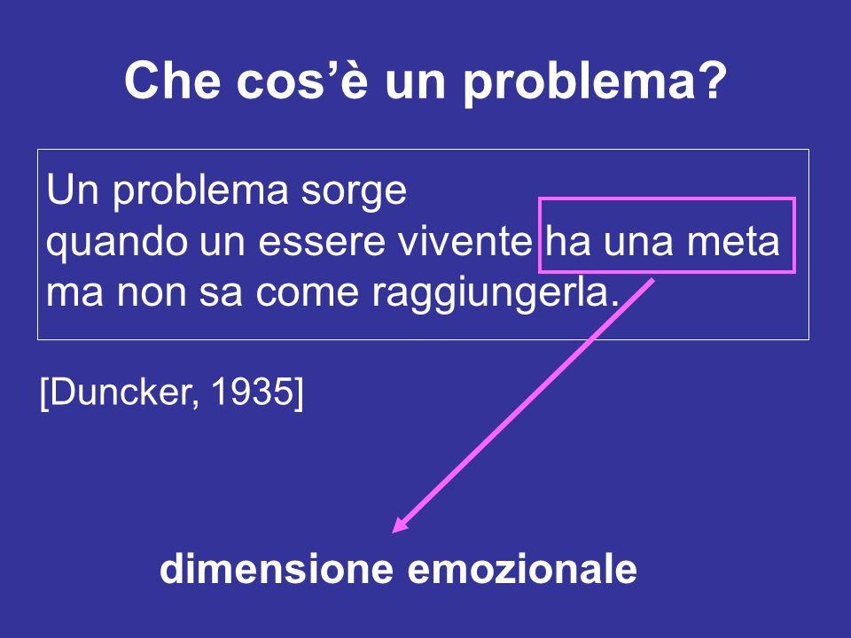 Che cosè un problema? Un problema sorge quando un essere vivente ha una meta ma non sa come raggiungerla. dimensione emozionale [Duncker, 1935]