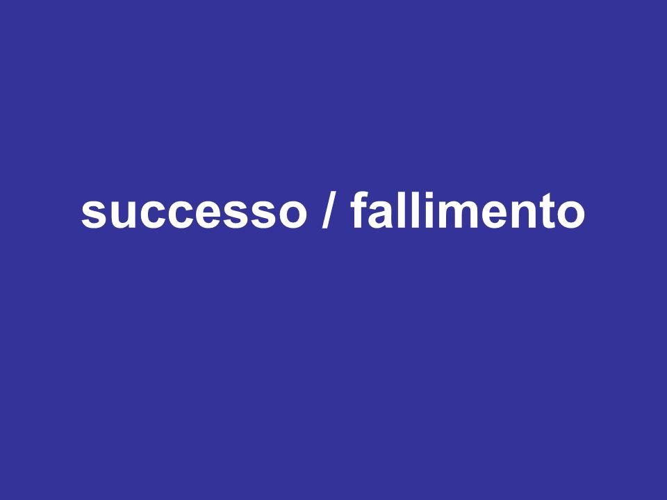 successo / fallimento
