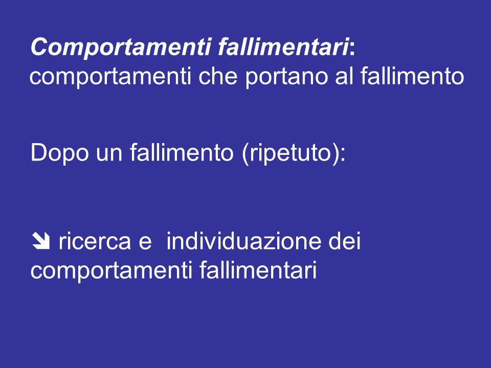 Comportamenti fallimentari: comportamenti che portano al fallimento Dopo un fallimento (ripetuto): ricerca e individuazione dei comportamenti fallimen