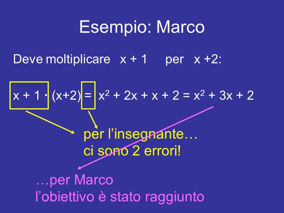 Esempio: Marco Deve moltiplicare x + 1 per x +2: x + 1 (x+2) = x 2 + 2x + x + 2 = x 2 + 3x + 2 per linsegnante… ci sono 2 errori! …per Marco lobiettiv