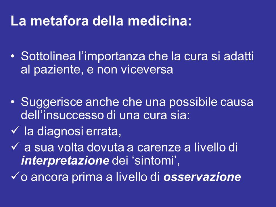 La metafora della medicina: Sottolinea limportanza che la cura si adatti al paziente, e non viceversa Suggerisce anche che una possibile causa dellins