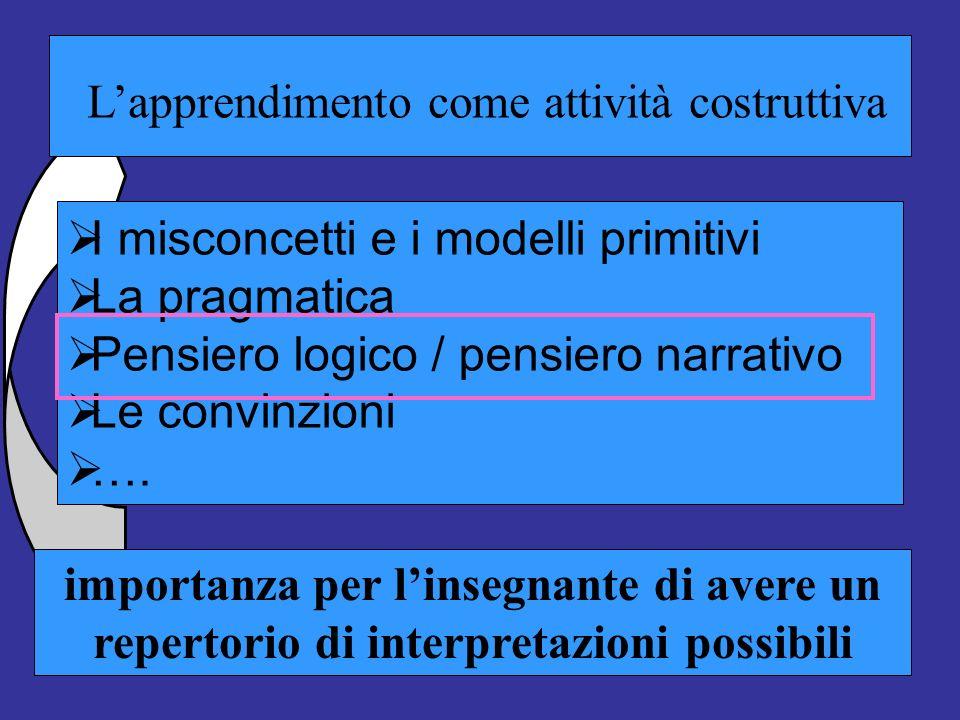 Lapprendimento come attività costruttiva I misconcetti e i modelli primitivi La pragmatica Pensiero logico / pensiero narrativo Le convinzioni ….