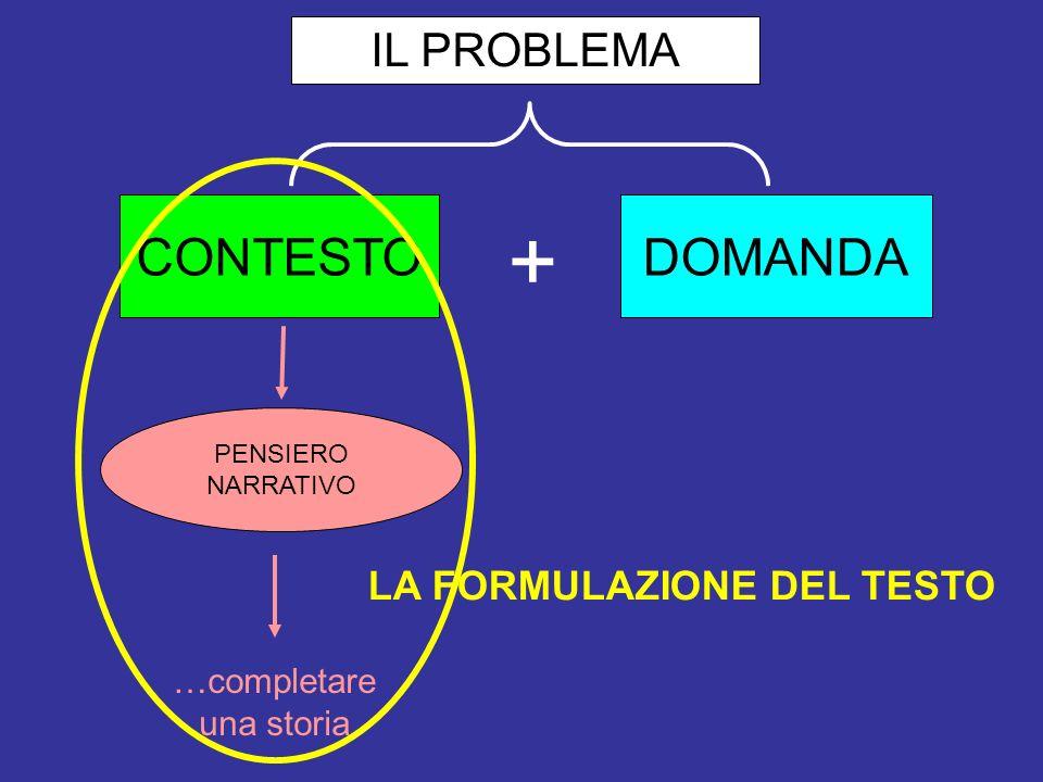 CONTESTODOMANDA + PENSIERO NARRATIVO …completare una storia PENSIERO LOGICO IL PROBLEMA LA FORMULAZIONE DEL TESTO