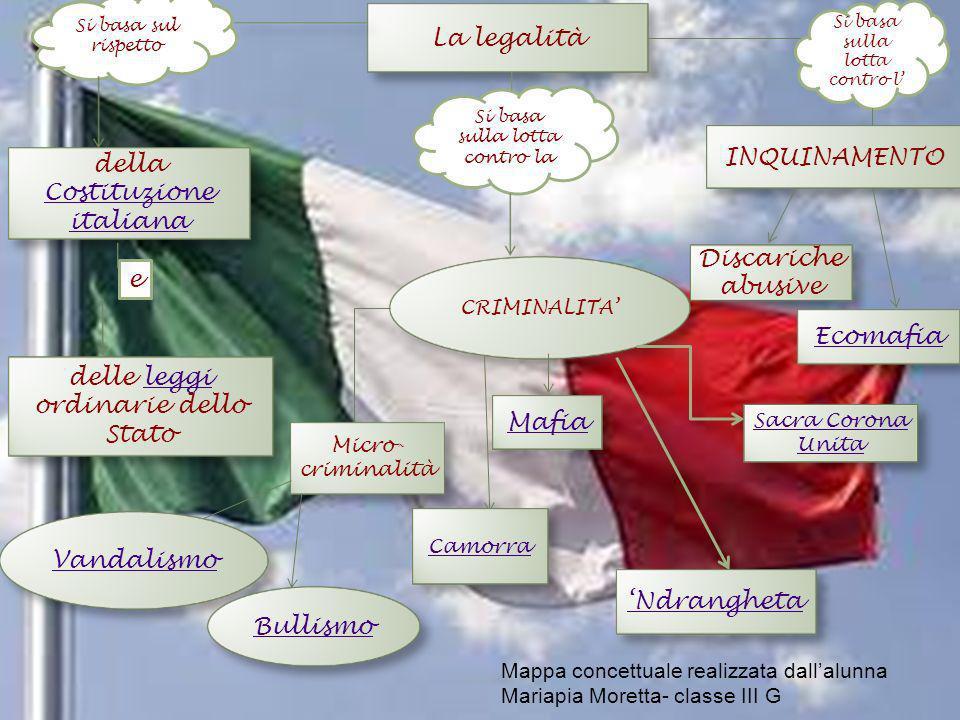 La legalità Si basa sul rispetto della Costituzione italiana Costituzione italiana e delle leggi ordinarie dello Statoleggi Si basa sulla lotta contro