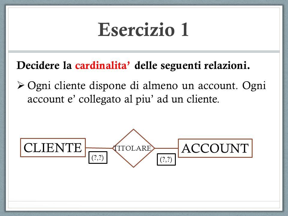 Esercizio 1 Decidere la cardinalita delle seguenti relazioni. Ogni cliente dispone di almeno un account. Ogni account e collegato al piu ad un cliente