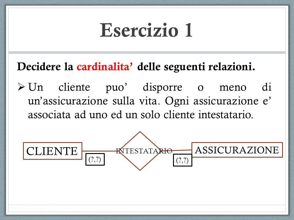 Esercizio 1 Decidere la cardinalita delle seguenti relazioni.