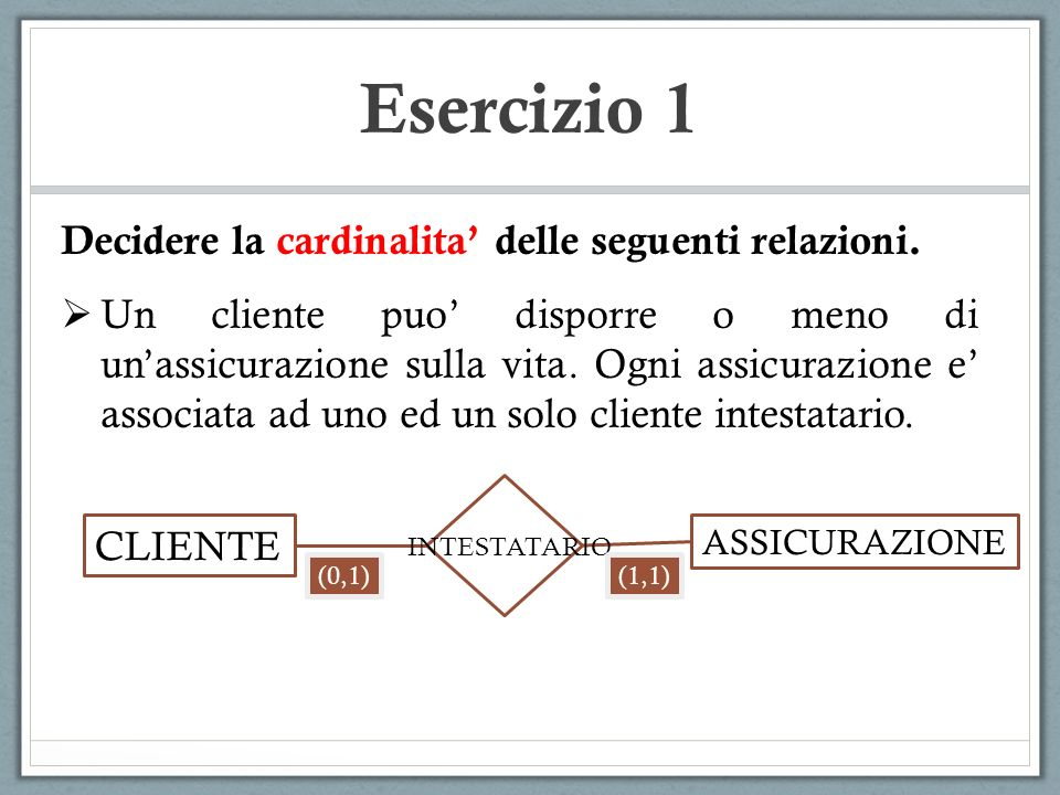 Esercizio 1 Decidere la cardinalita delle seguenti relazioni. Un cliente puo disporre o meno di unassicurazione sulla vita. Ogni assicurazione e assoc