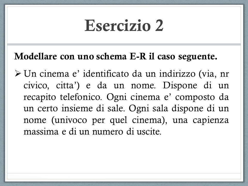 Esercizio 2 Modellare con uno schema E-R il caso seguente. Un cinema e identificato da un indirizzo (via, nr civico, citta) e da un nome. Dispone di u