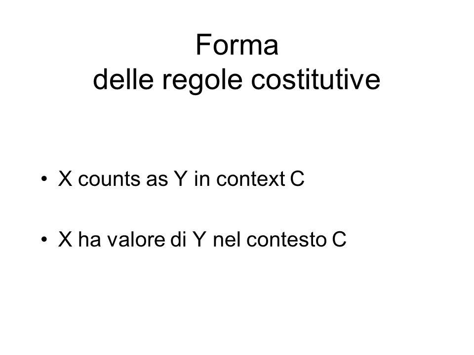 Forma delle regole costitutive X counts as Y in context C X ha valore di Y nel contesto C