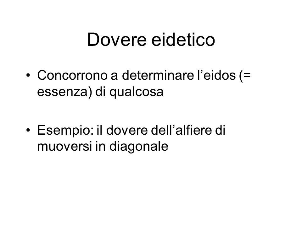 Dovere eidetico Concorrono a determinare leidos (= essenza) di qualcosa Esempio: il dovere dellalfiere di muoversi in diagonale