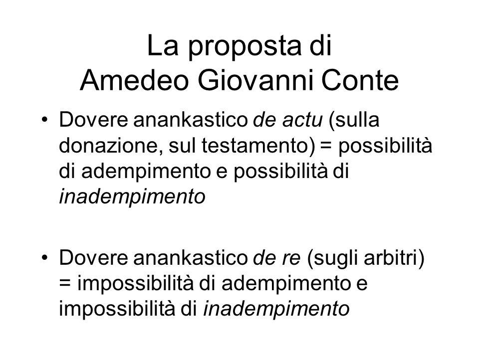 La proposta di Amedeo Giovanni Conte Dovere anankastico de actu (sulla donazione, sul testamento) = possibilità di adempimento e possibilità di inadempimento Dovere anankastico de re (sugli arbitri) = impossibilità di adempimento e impossibilità di inadempimento