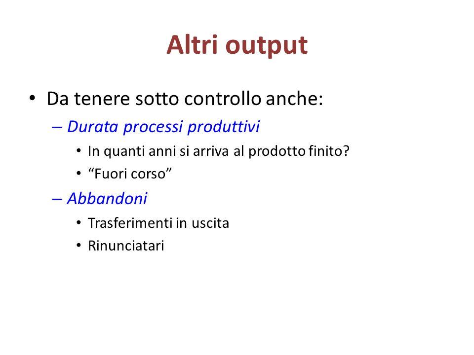 Altri output Da tenere sotto controllo anche: – Durata processi produttivi In quanti anni si arriva al prodotto finito.