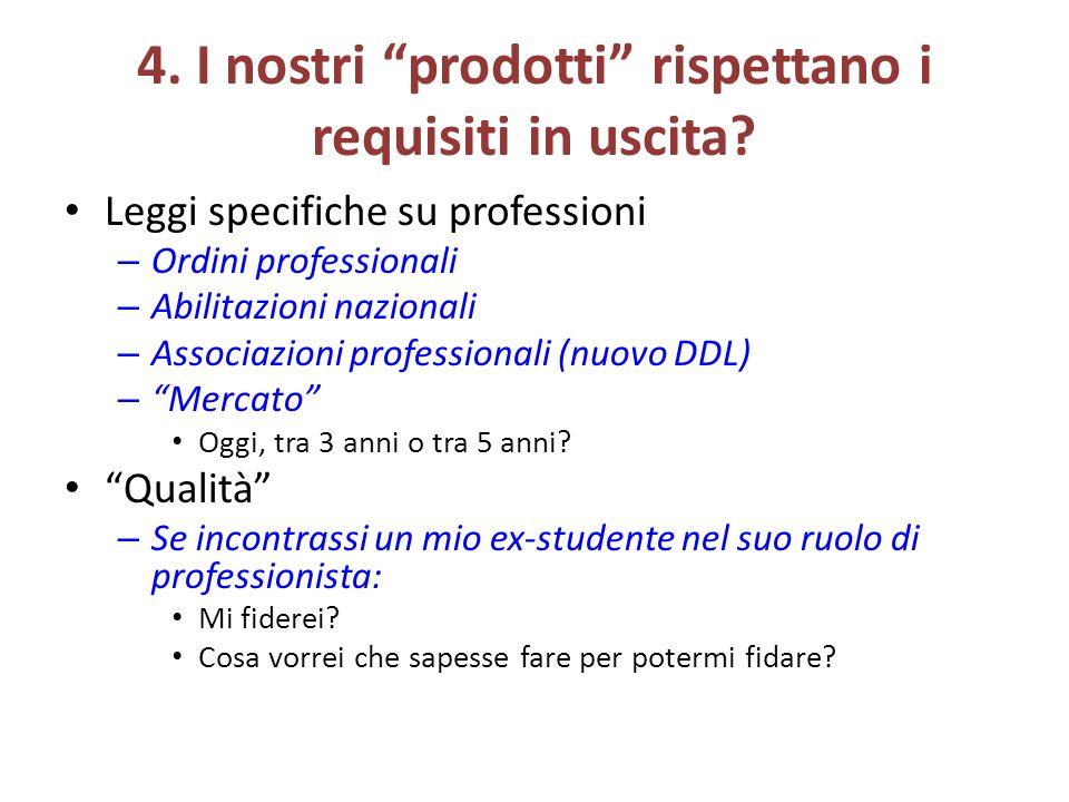 4. I nostri prodotti rispettano i requisiti in uscita.